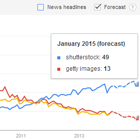 getty images istock shutterstock trends